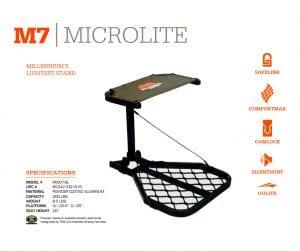 M7MICROLITE